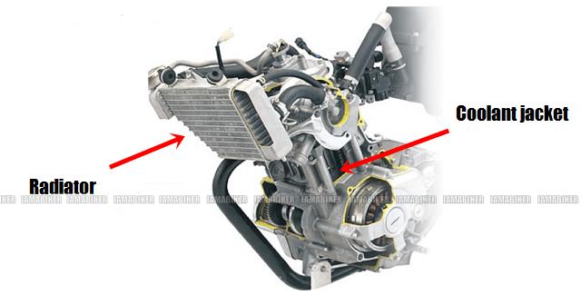 Water-Liquid-cooled-engine