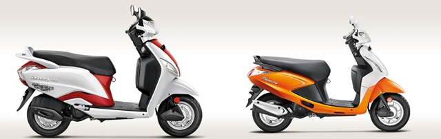 Hero scooters India