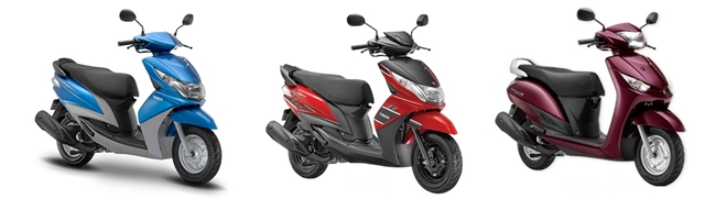 Yamaha scooters India