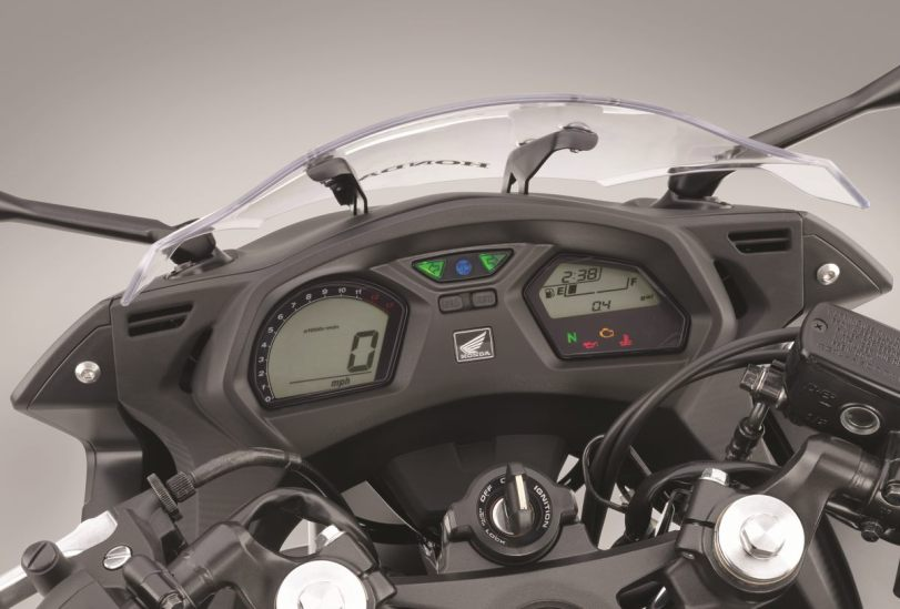 Honda CBR650F meters