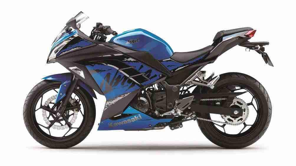 2019 Kawasaki Ninja 300 Blue colour option for India