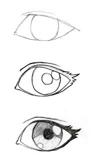 Human eye - Step by Step Guide to Draw