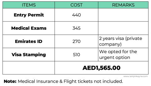 Husband -Wife's visa application cost in Dubai - iamjmkayne.com.png