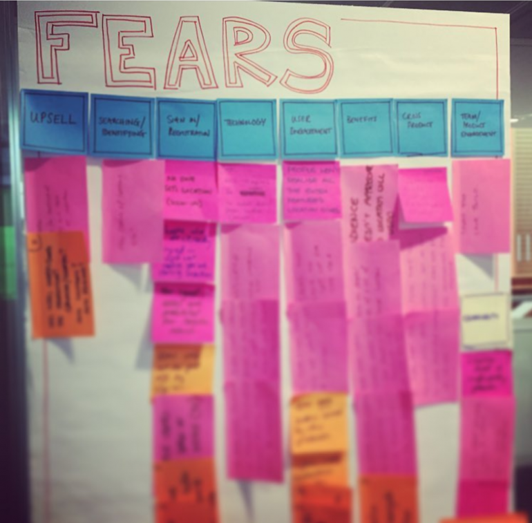 Using Hopes and fears in a design sprint