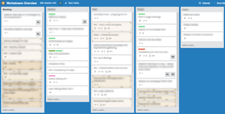 Trello for designers: how I use Trello to plan our design work