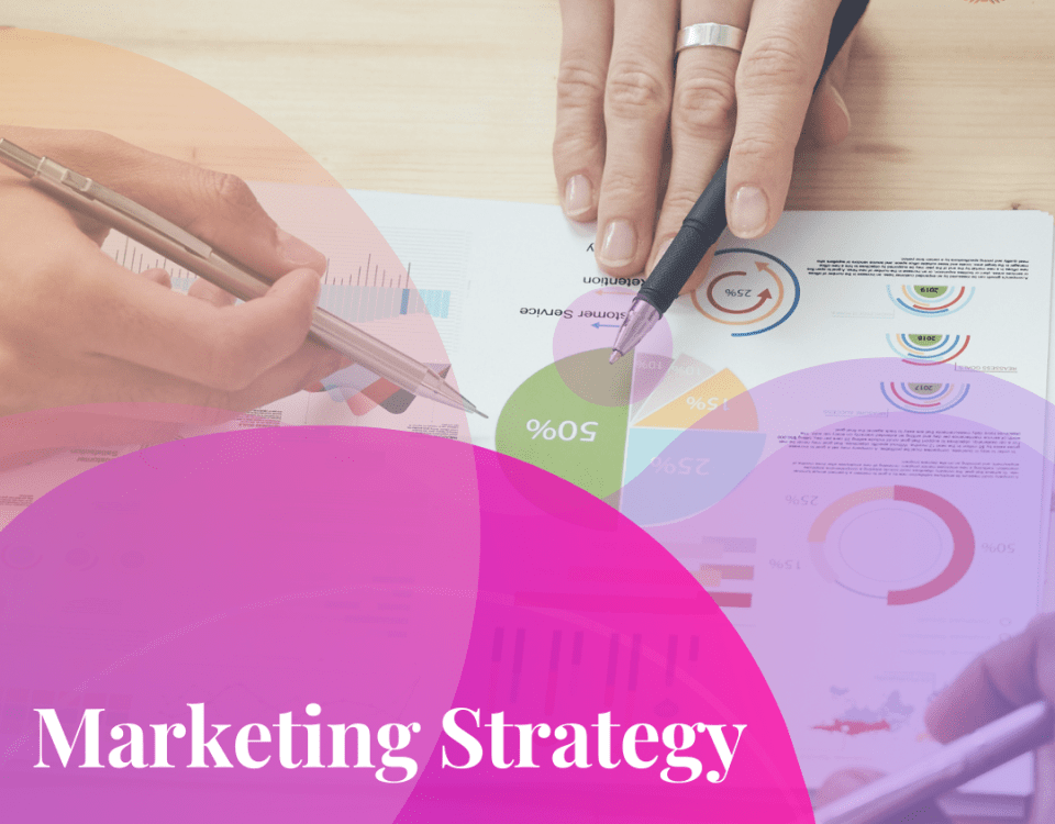 Marketing Strategy Package - iampowered media - POWERFUL MARKETING
