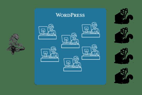 WhatIsWordpressCommunity