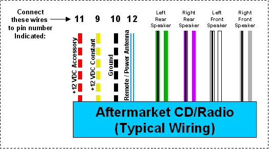 Aftermarket Radio Wiring?resize\\d524%2C291 kenwood car stereo speaker wire colors efcaviation com aftermarket radio wiring harness color code at gsmx.co