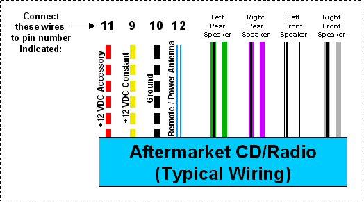 Aftermarket Radio Wiring?zoom=2.625&resize=524%2C291 hyundai car radio stereo audio wiring diagram autoradio connector aftermarket car stereo wiring diagram at edmiracle.co