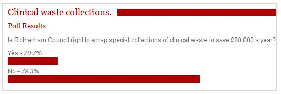 Scrapping special collections of incontinence waste?