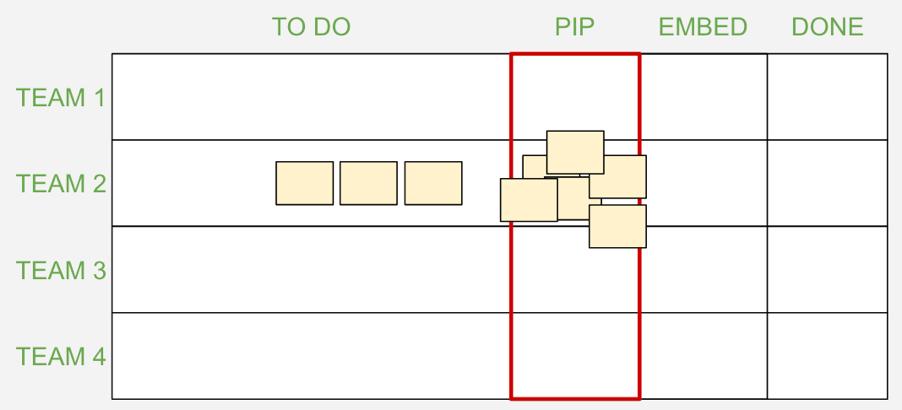 portfolio capacity step1