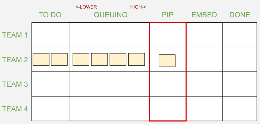 portfolio capacity step2