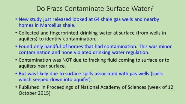 Surface Water Contamination