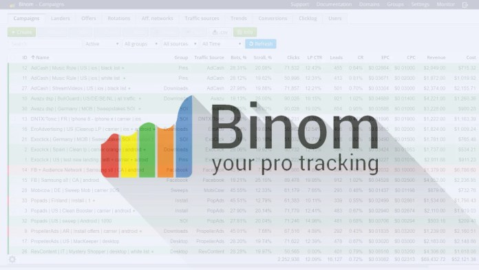 Binom Review and Installation – Your Affiliate Click Tracking Platform in 2020