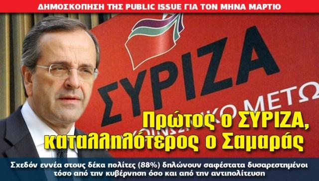 Πρώτος ο ΣΥΡΙΖΑ, καταλληλότερος ο Σαμαράς