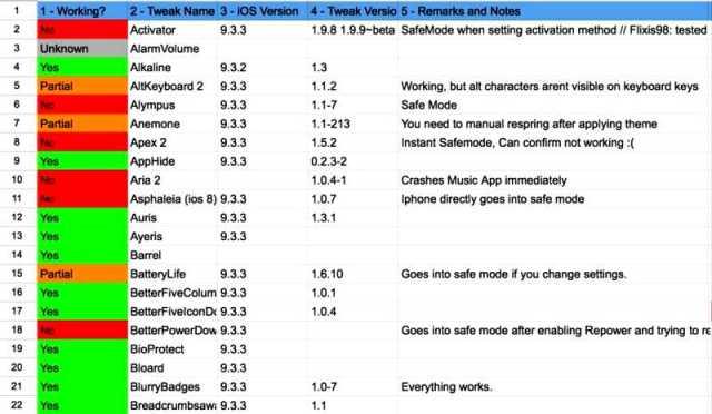 tweaks-compatible-ios-9.3.3-jailbreak-iapptweak