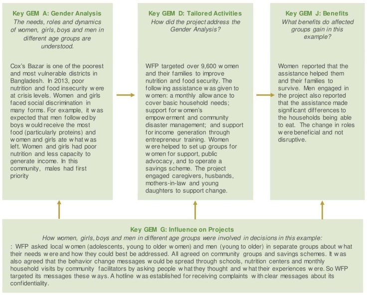 Food security_graph2-1