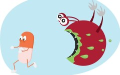 Antimicrobial Resistance - A Global Threat to Public Health