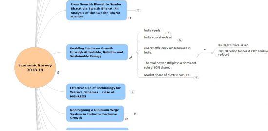 Economic Survey 2018-19 mindmap upsc ias analysis highlights notes