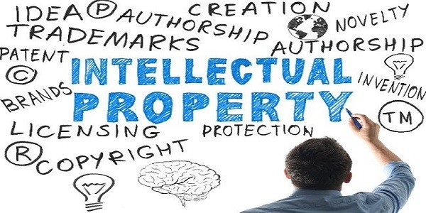 Intellectual Property Rights (IPR) in India – Importance, Types, Concerns, Initiatives