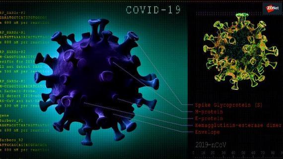 Supercomputers & National Supercomputing Mission – How will it help fight Coronavirus?