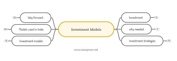 Investment Models