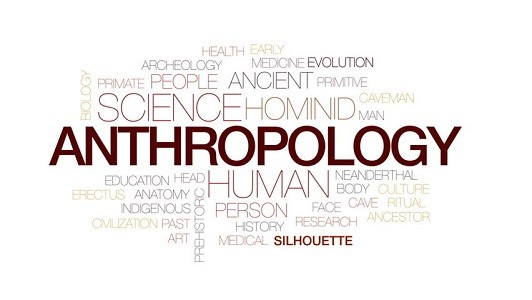 Anthropology (Optional) Mindmaps