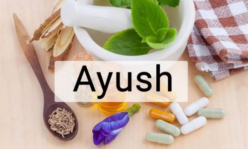 Featured image of AYUSH Sector in India