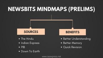 newsbits mindmap notes