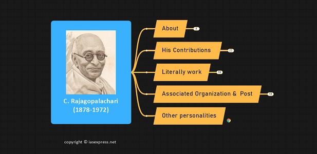 C. Rajagopalachari – Important Personalities of Modern India