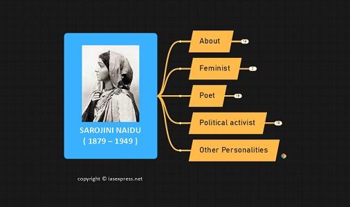 Sarojini Naidu ( 1879 – 1949 ): Important Personalities of Modern India
