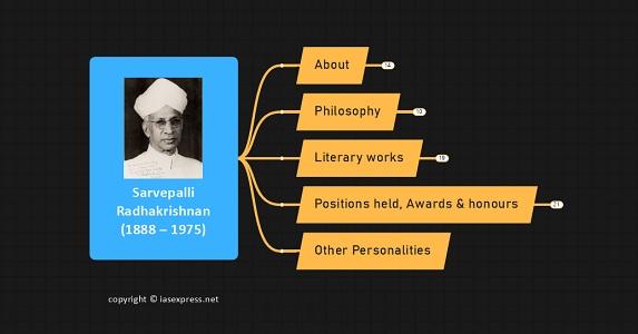 Sarvepalli Radhakrishnan  – Important Personalities of Modern India