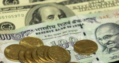 UPSC MCQs Quiz 4: Indian Ecomony with answers IAS