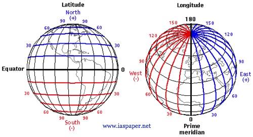 Latitude, Longitude and Time Horizons (UPSC Geography)