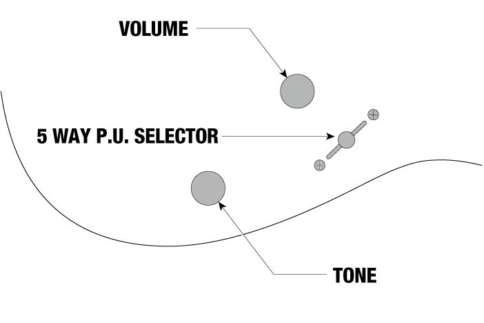 GRX70QAL's control diagram