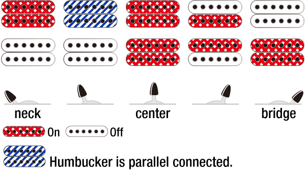 RG421EX's Switching system diagram