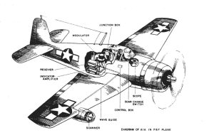 US Night Fighter Radars of WWII