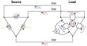 Lessons In Electric Circuits  Volume II (AC)  Chapter 10