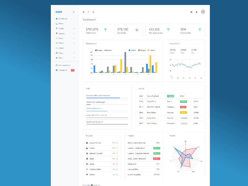 Ecaps - Admin Dashboard Template 4