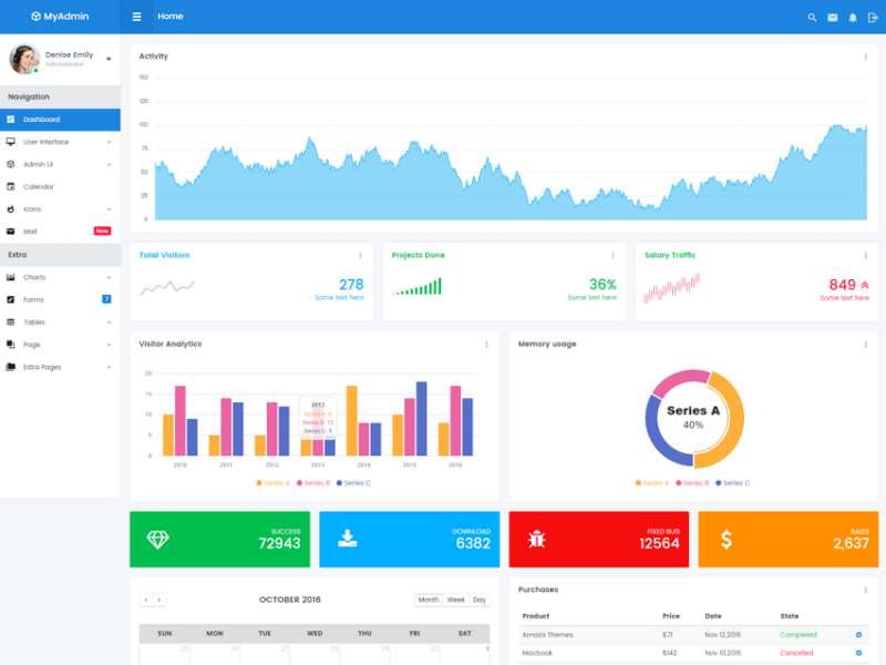 MyAdmin - Responsive Admin Dashboard Template 1