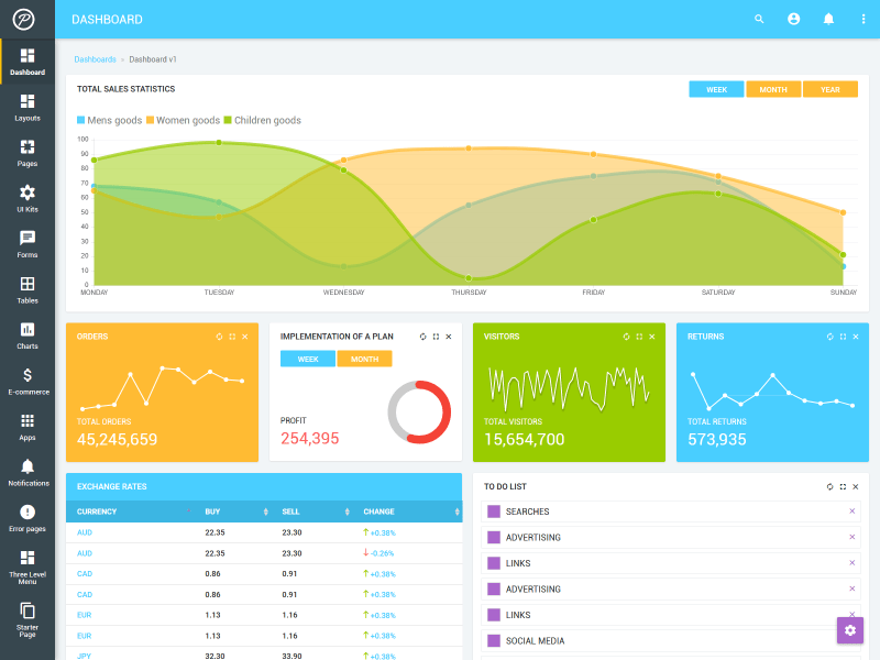 Pacificonis – Material Design Admin Dashboard