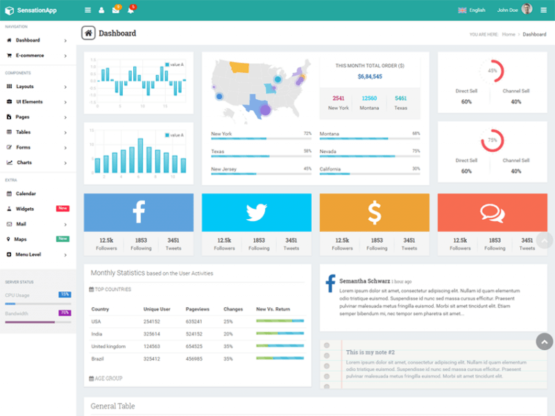 SensationApp – Bootstrap Admin Template