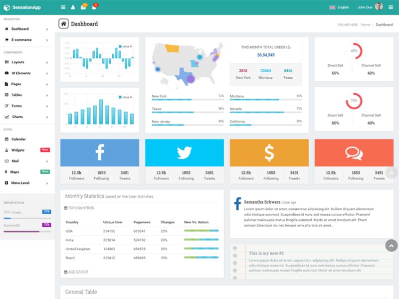 SensationApp - Bootstrap Admin Template 3