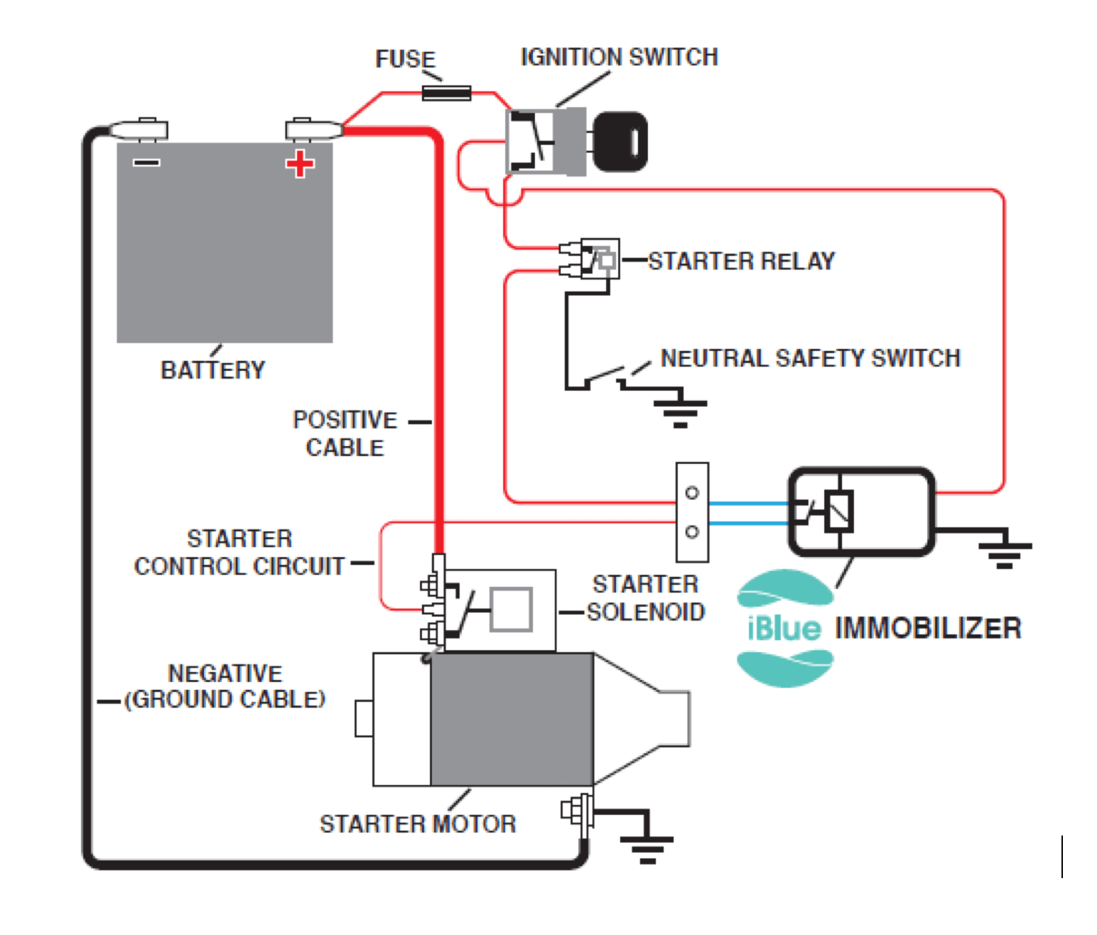 Magnetic Switch Wiring Diagram from i2.wp.com