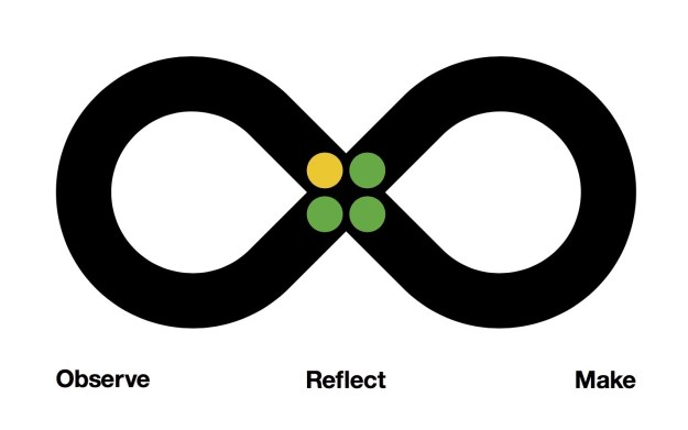 ibm design thinking: a framework to help teams continuously