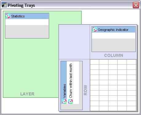 مربع حوار أدراج محورية الذي يعرض متغير التجميع الجغرافي الذي تم نقله إلى بُعد العمود وتم نقل الإحصائيات إلى بُعد الطبقة