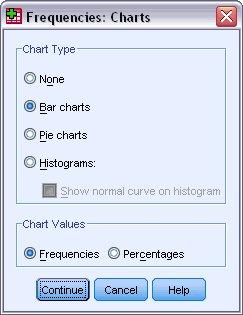 مربع حوار مخططات التكرارات مع تحديد المخططات الشريطية كنوع المخطط