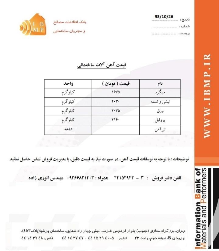 قیمت آنلاین آهن آلات اصفهان