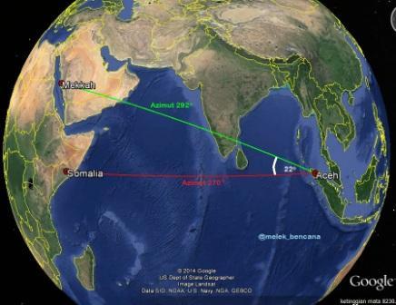 Garis warna Hijau menunjukkan arah kiblat yang betul (Barat Laut) dan Garis Merah menunjukkan arah kiblat yang salah (Arah Barat)