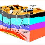 sistem panas bumi